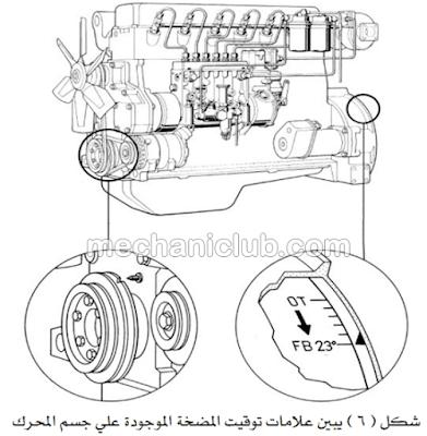 كتاب إصلاح وصيانة حقن الوقود في محرك الديزل PDF