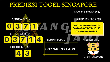 Prediksi Angka Jitu SGP Rabu 14 Oktober 2020