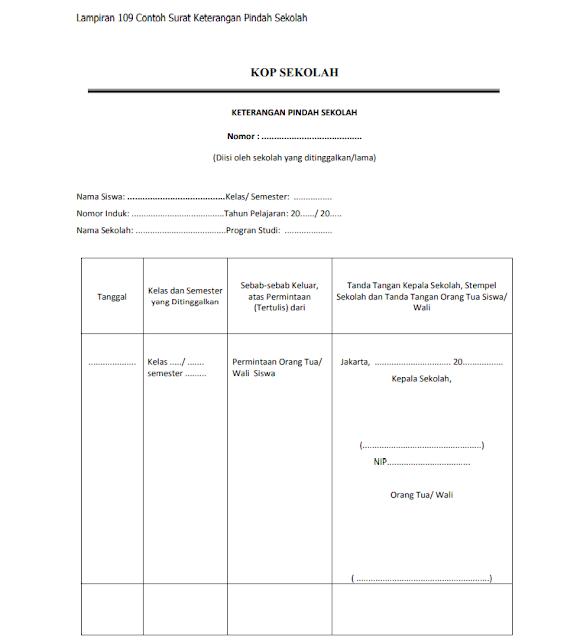 Contoh Surat Keterangan Pindah Sekolah Siswa SD/SMP/SMA dan Sederajat