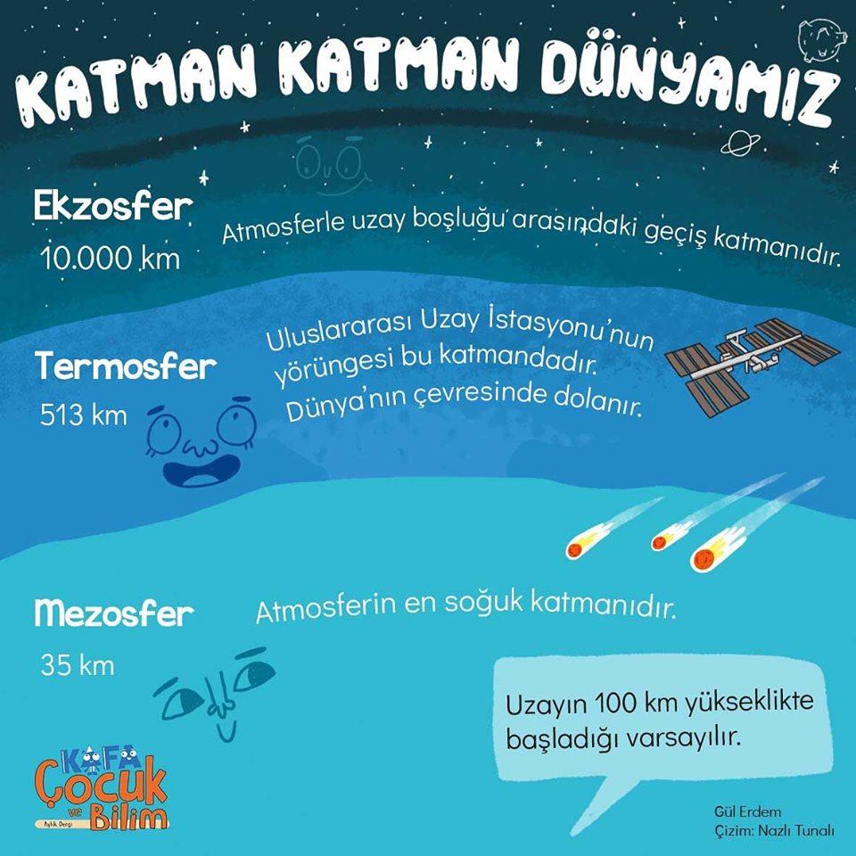 Katman%2BKatman%2BD%25C3%25BCnyam%25C4%25B1z%2B1.jpg