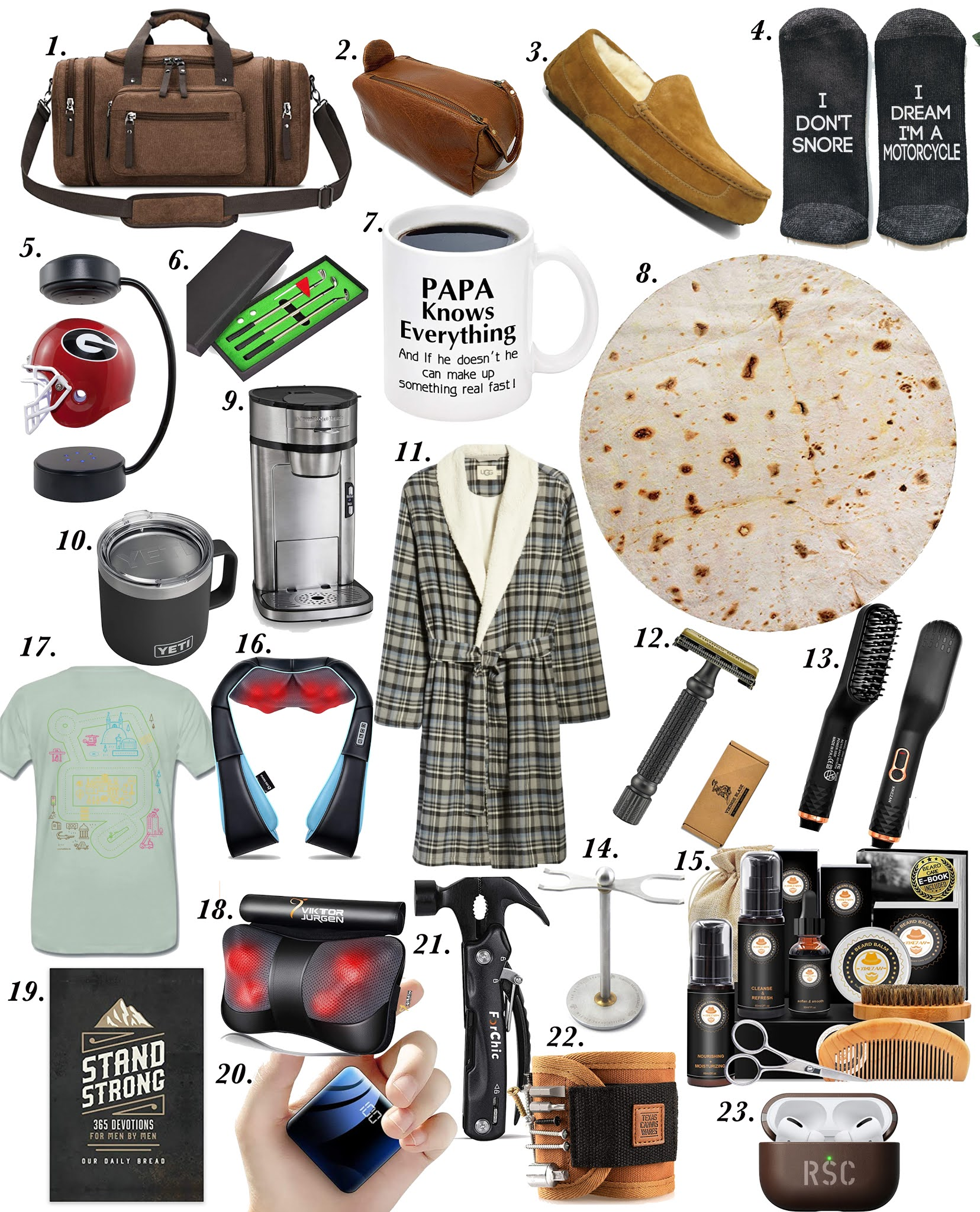 Gift Ideas 2020: Gifts For Guys - Something Delightful Blog