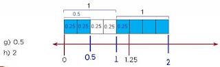 ubicar puntos en rectas numericas con fracciones y números decimales Desafíos matemáticos sexto contestado ejercicio 3