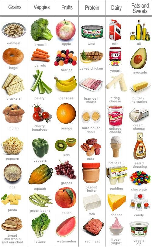 Alimentos | Foods