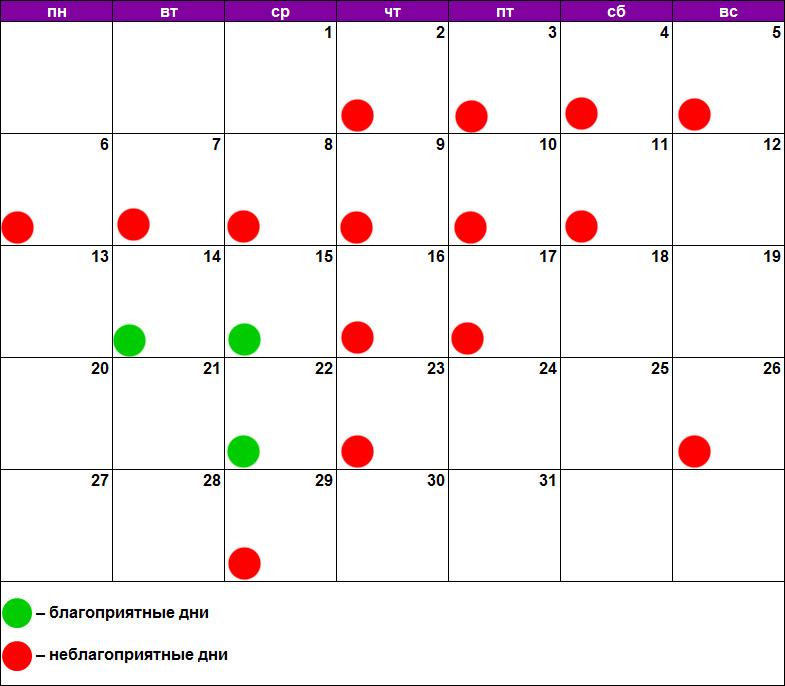Лунный календарь похудения и диет январь 2020
