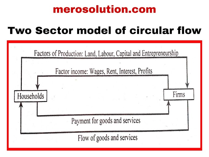 Concept of Circular flow And Two, Three and Four Sector Model of Circular Flow of Income and Expenditure   Mero Solution