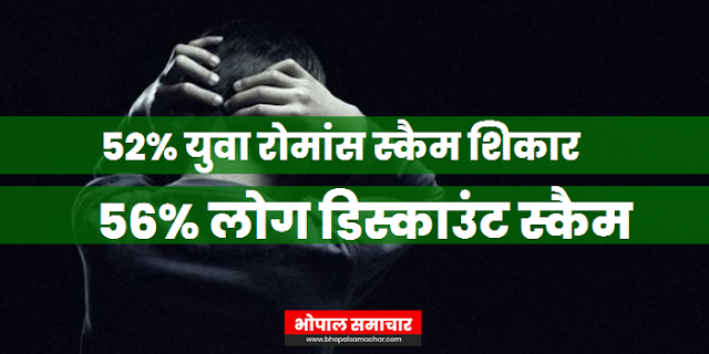 भारत के 56% लोग डिस्काउंट स्कैम, 52% युवा रोमांस स्कैम शिकार