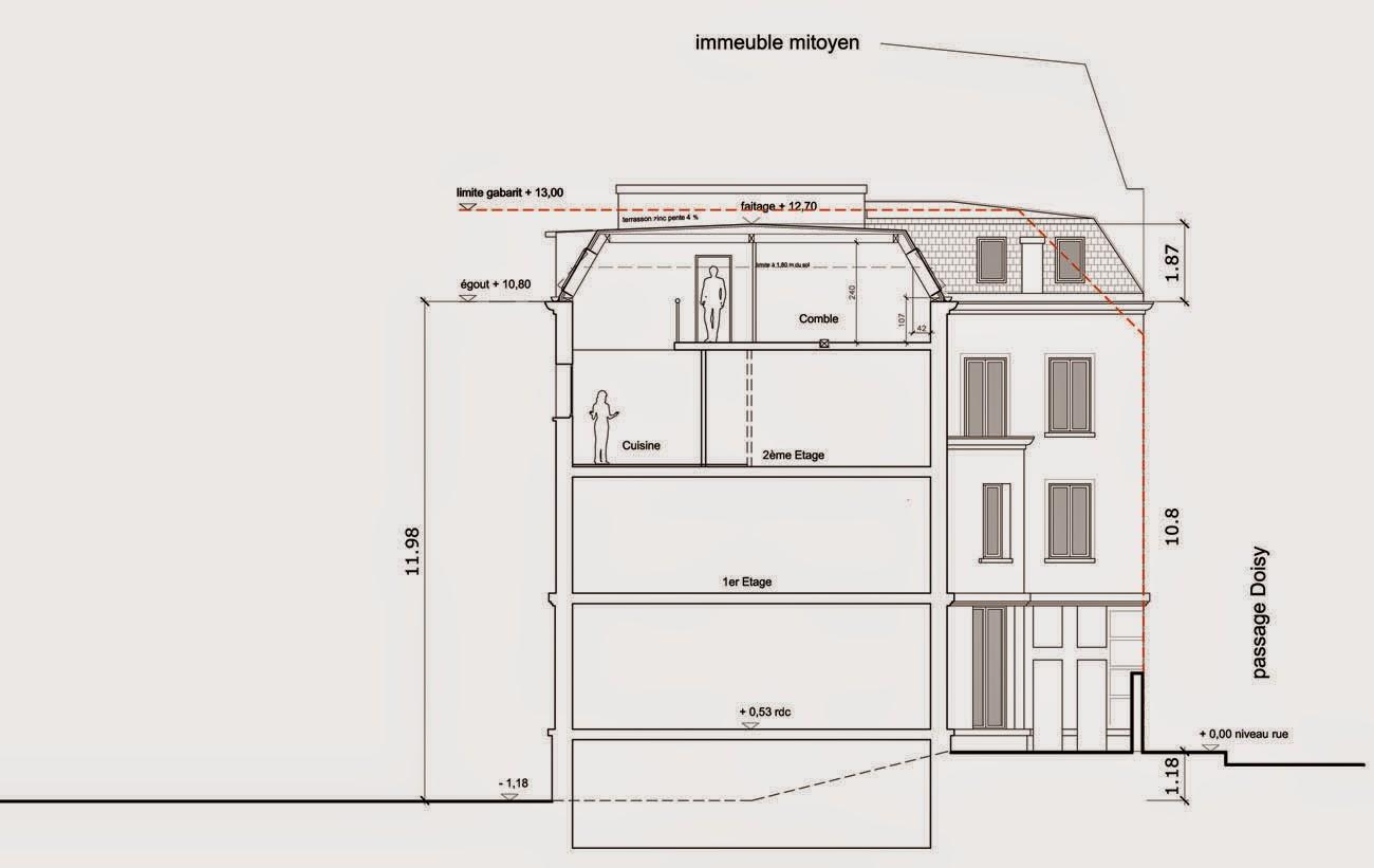 kob architecture: Réhabilitation et surélévation dans l