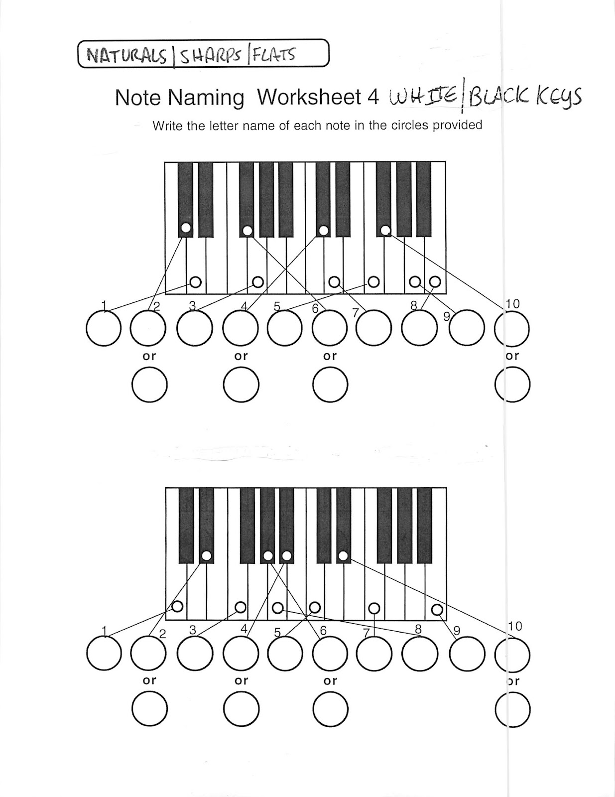 Miss Jacobson S Music Theory 3 Musical Alphabet On The Keyboard White And Black Key Sharp
