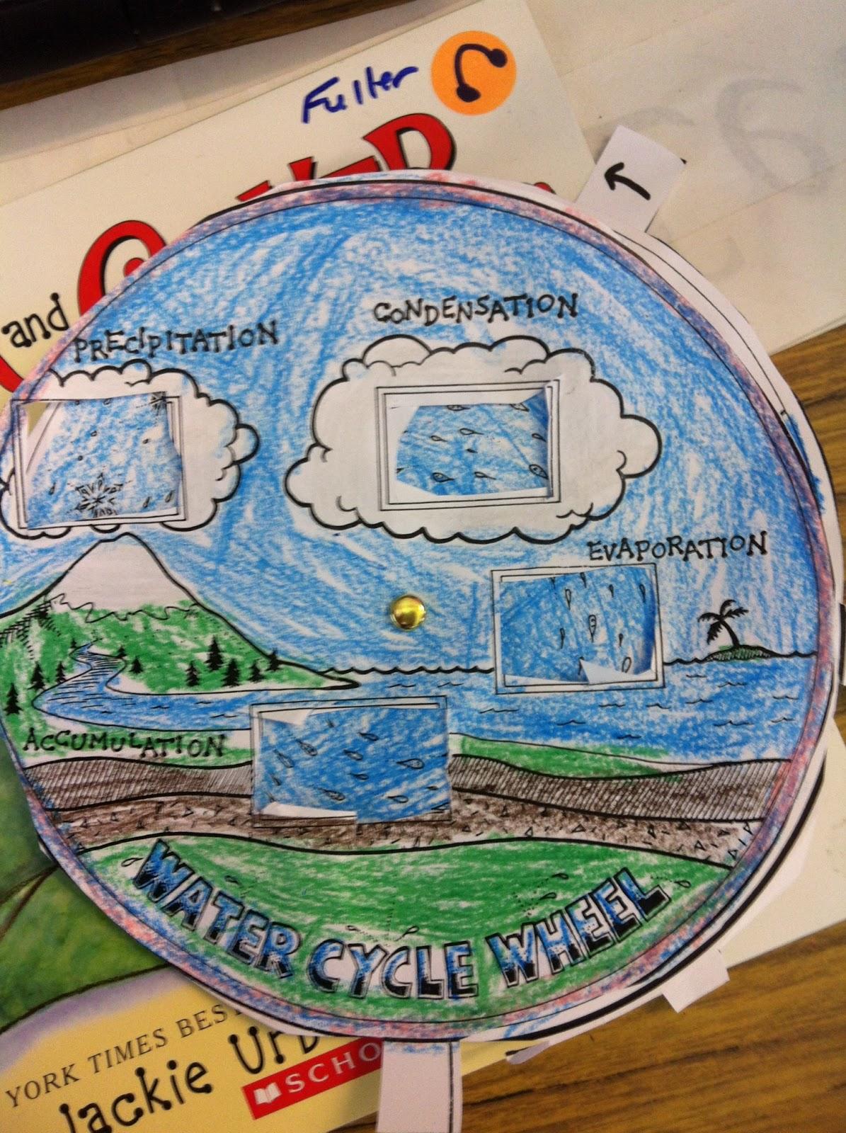First Grade Fun Water Cycle