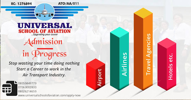 Universal School of Aviation Admission Form 2020/2021