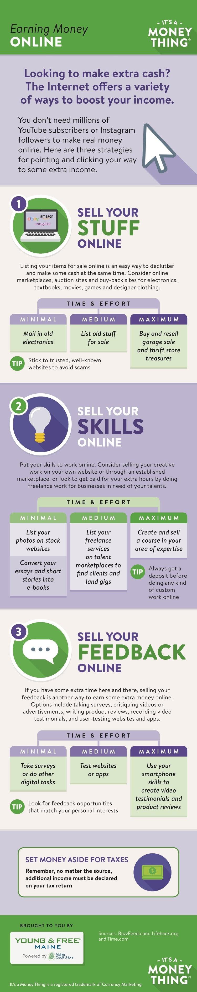 Earning Money Online - #infographic