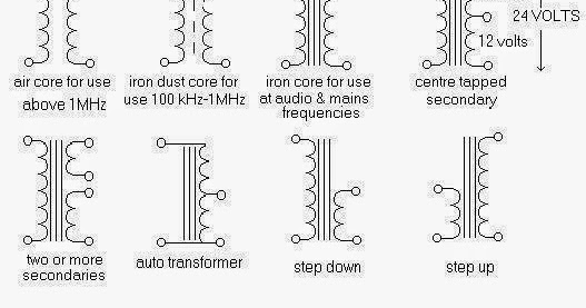 all types of transformers ~ Electrical Engineering Pics