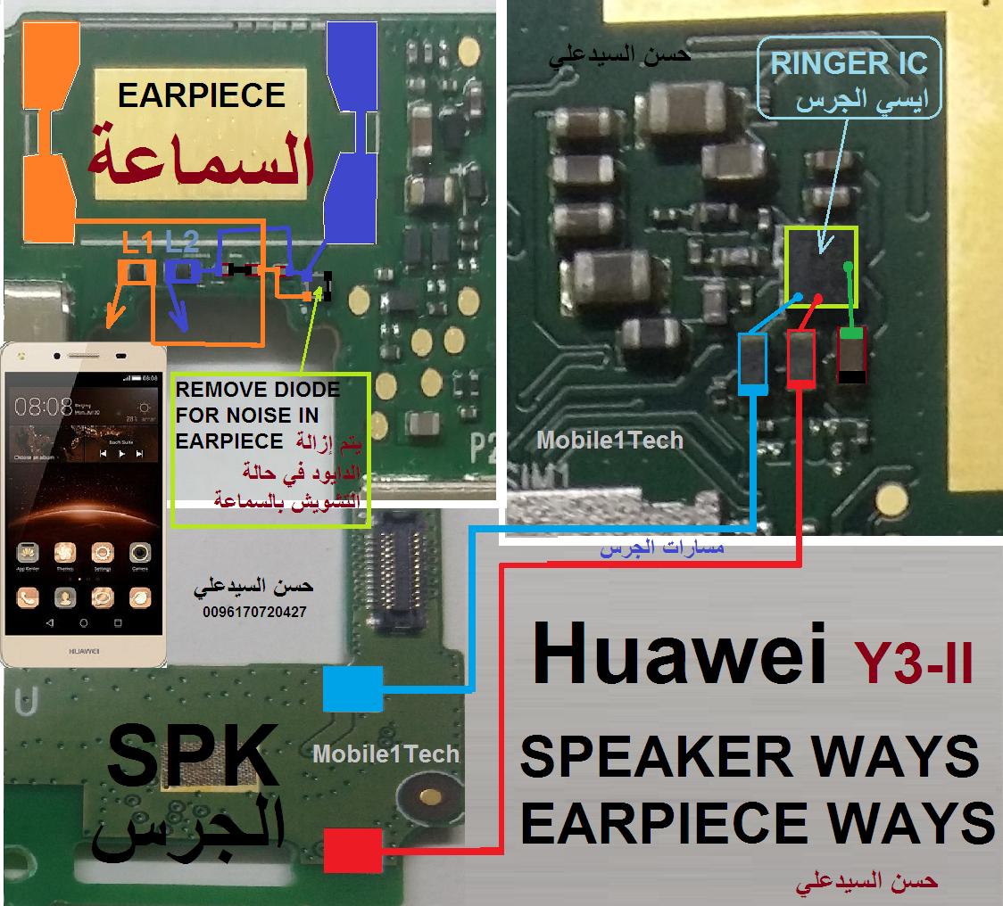 HUAWEI Y3 II SPEAKER & EARPIECE WAYS   Mobile1Tech