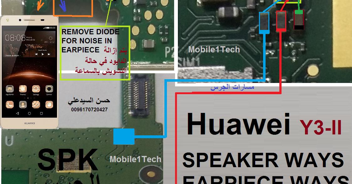 Huawei Y3 Ii Speaker  U0026 Earpiece Ways