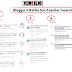 Blogger 5 Harika Son Paylaşımlar Tasarımı