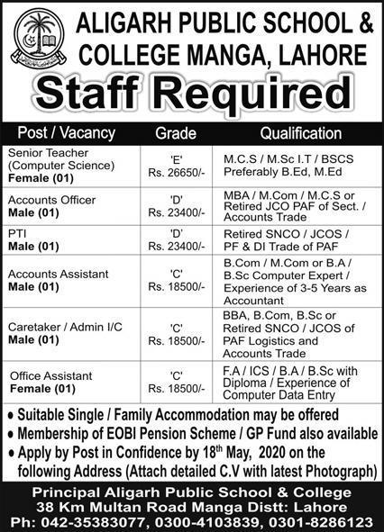 Aligarh Public School and College Manga Lahore Jobs