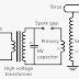 Explanation of Plasma on the Tesla Coil