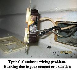aluminum wiring electrician in toronto house aluminum wire on Aluminum Electrical Wiring Black Wire House Wiring Plug for rewire my home with copper wire electrician in toronto makes it safe esa notice of deficiency corrections conduct certified inspections in the gta