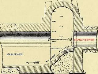 main sewer free image