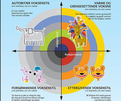 Forklar begrepet klasseledelse og utvikling av et godt læringsmiljø - Official Website - BenjaminMadeira