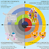 Pedagogikk — «Forklar begrepet klasseledelse og utvikling av et godt læringsmiljø» — [Eksamensveiledning]