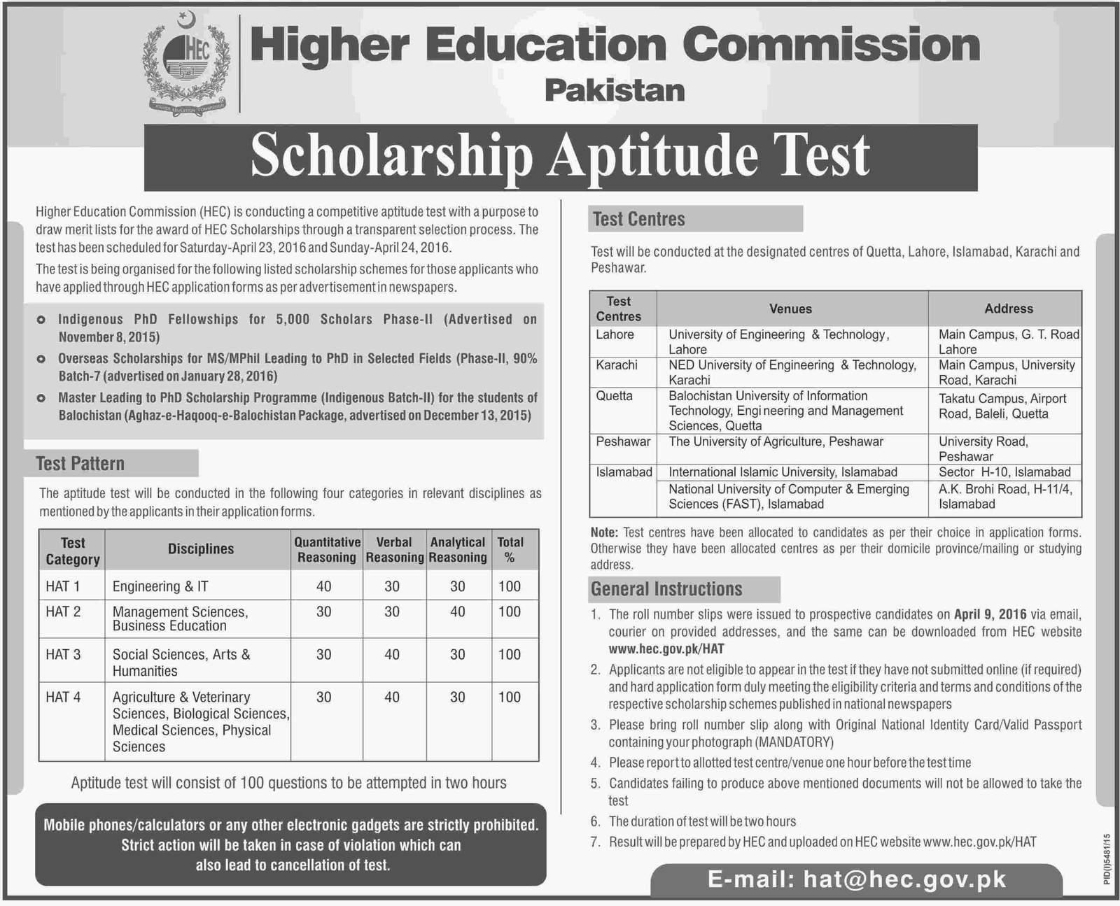 HEC Scholarship Aptitude Test 2016, Test Category, HAT-1 HAT