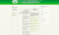 http://cro-nv.ru/component/content/article/14-opyt/671-bank-dannykh-2011