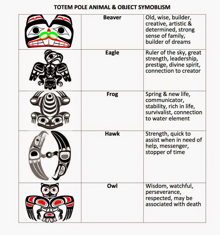 [INFJ] Spirit/Totem Animals - Page 2 |Totem Animal Symbolism
