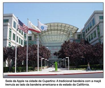 A Origem das Marcas – Apple – Sixsoft – Gestão On-Line de