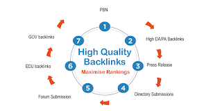12 Quality Guest Book Backlinks
