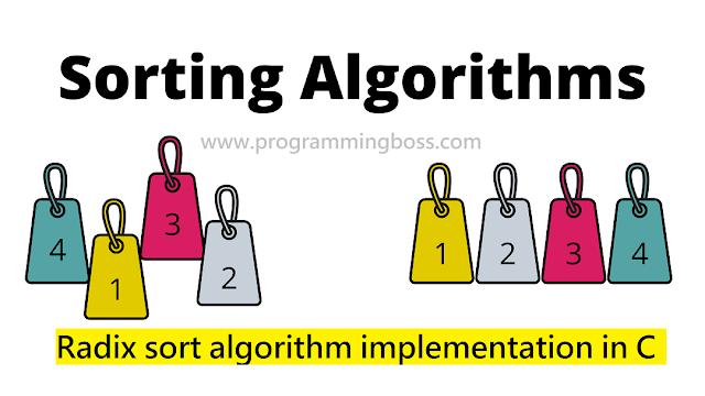 Radix sort algorithm implementation in C