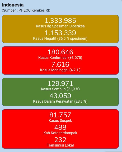 Warga Indonesia Dilarang Masuk Malaysia mulai Senin Kemarin