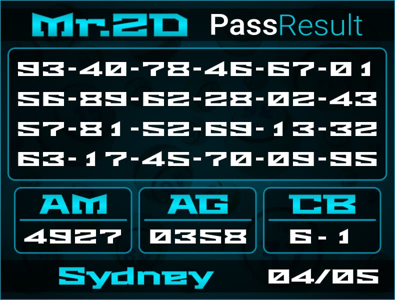 Mr.2D - Rumus Togel Sydney