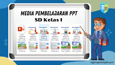 Media Pembelajaran Bentuk Powerpoint untuk Kelas I SD Semua Tema
