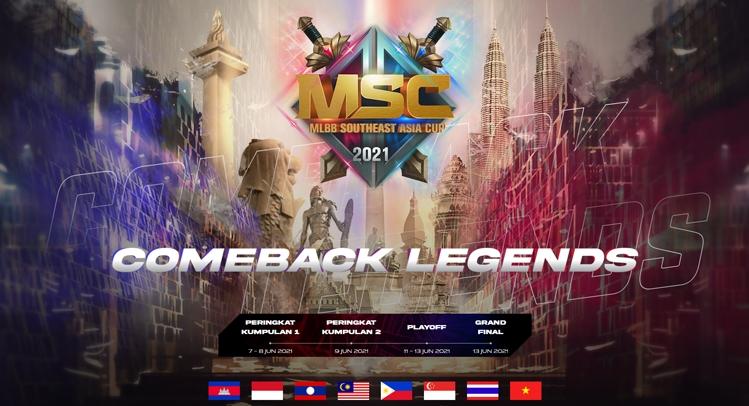 Jadual dan Keputusan Kejohanan MSC 2021 (Kedudukan Carta)