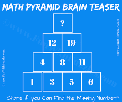 It is an easy Pyramid math Puzzle in which your challenge is to find the missing number