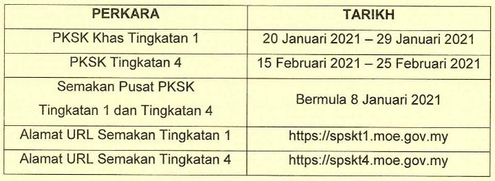 Tarikh PKSK Baharu 2021