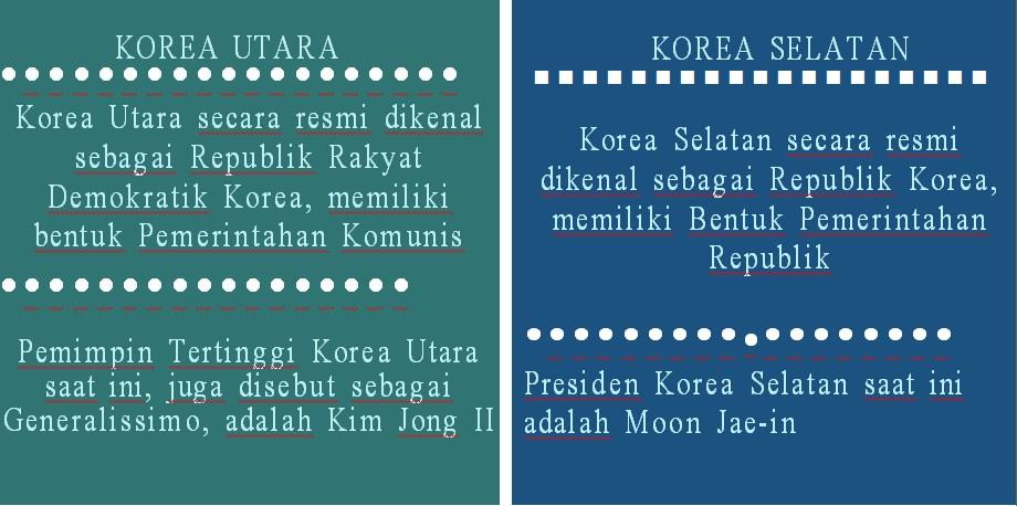 Perbedaan utama Korea Utara dan Korea Selatan