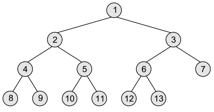 4 - Introduction to Binary Tree and Expression Tree