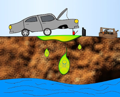 Groundwater pollution vector