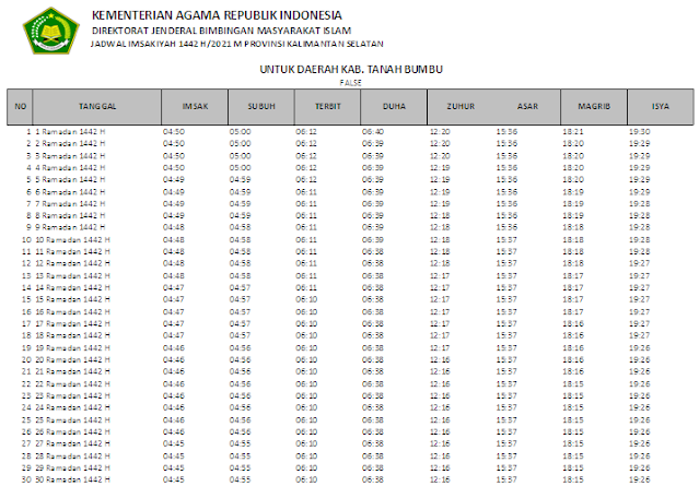 Jadwal Imsakiyah Ramadhan 1442 H Kabupaten Tanah Bumbu, Provinsi Kalimantan Selatan
