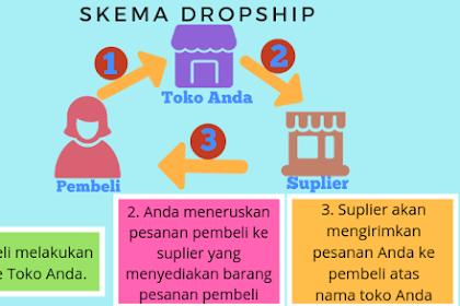 Apa itu Dropship? Apa Saja Kelebihannya? Sistem Kerja Dropship