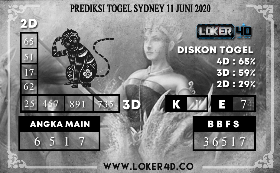PREDIKSI TOGEL SYDNEY 11 JUNI 2020