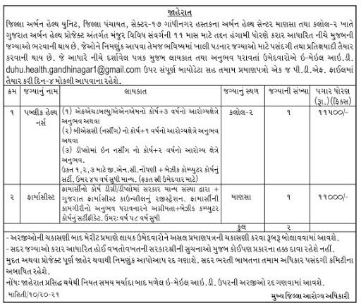 District Urban Health Unit PHN & Pharmacist Post Recruitment