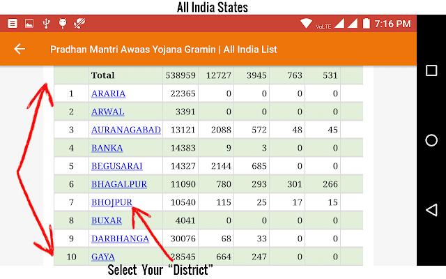 Pradhan Mantri Awaas Yojana Gramin Android App | Step 5