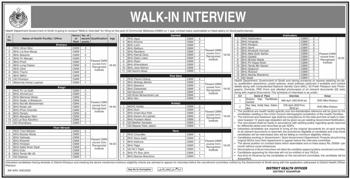 Salary 25,000/-Latest Walk-In Interview Office of the District Health Officer Jobs 2020