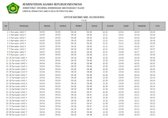Jadwal Imsakiyah Ramadhan 1442 H Kabupaten Klungkung, Provinsi Bali