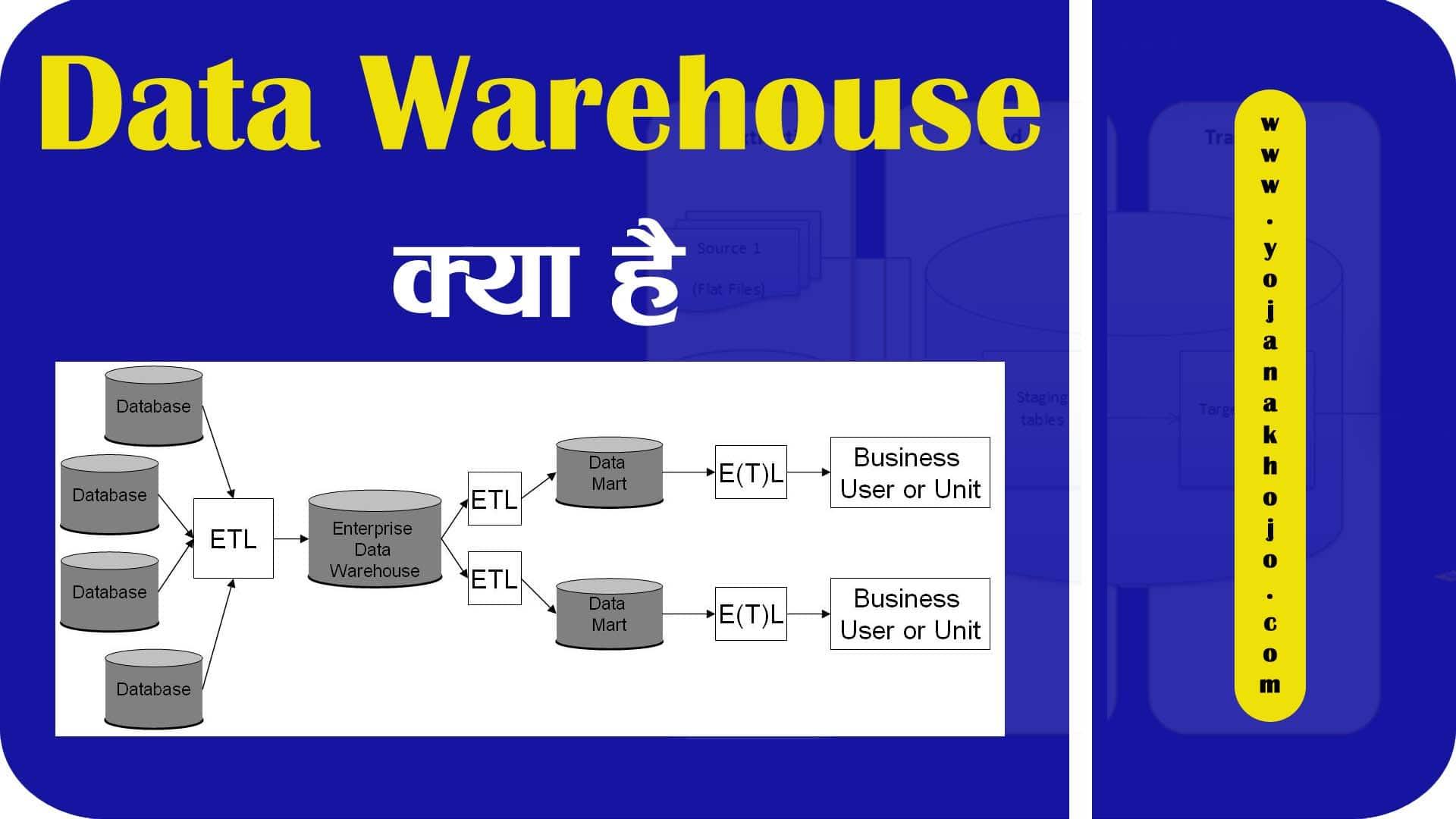 Data Warehouse kya hai