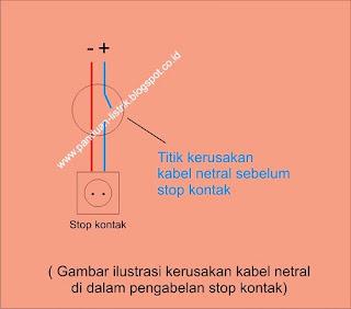 Gambar ilustrasi kerusakan kabel netral dalam pengabelan stop kontak