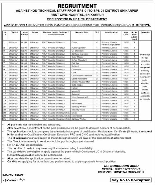 Health Department Sindh Jobs 2021 in Pakistan – Latest Jobs in Pakistan 2021